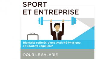 http://medef-sport.fr/2015/10/16/infographie-sport-en-entreprise-6-a-9-de-gain-de-productivite-via-ag2rlamondiale/